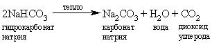 Калий хлористый гост 4568-95 белый, калий 40% и другое